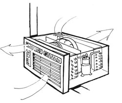 Types Of Cooling Systems Smarter House